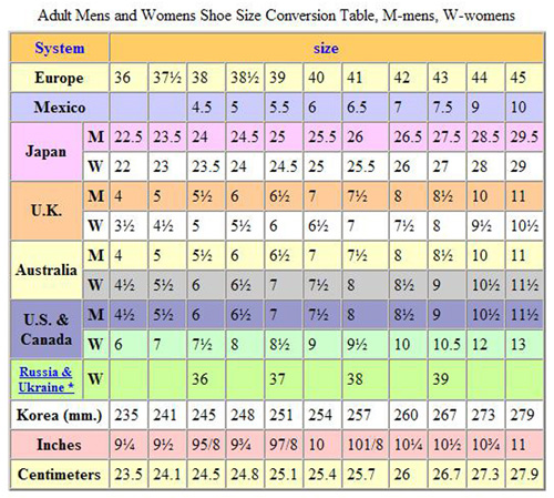 Italian Shoe Size   Conversion