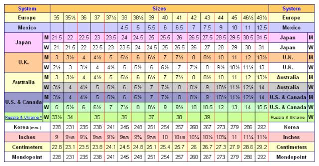 Natasha Shoes Size Chart