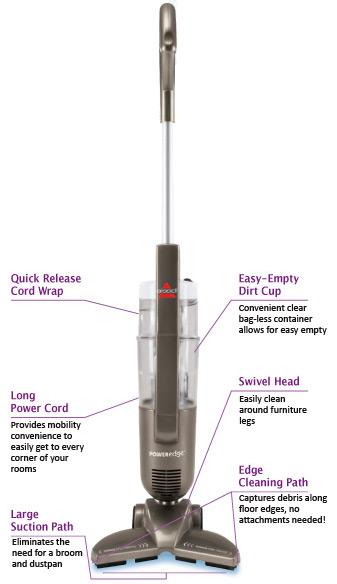Amazon Com Bissell Poweredge Hard Floor Vacuum 81l2