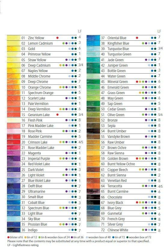 Amazon.com: Derwent Watercolor Pencils, 3.4mm Core, Metal ...