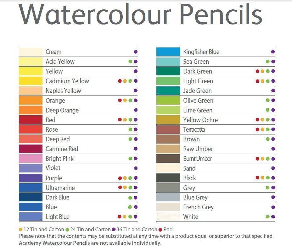 Skin Tone Colored Pencils Set Of 12 Amazon Com