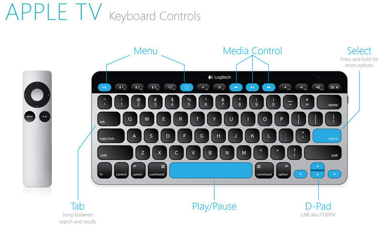 logitech bluetooth easy switch k811 keyboard for mac ipad iphone silver black. Black Bedroom Furniture Sets. Home Design Ideas