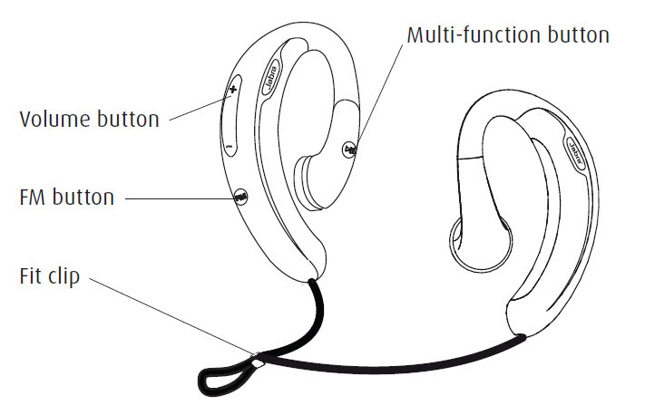 Amazon.com: Jabra Sport Plus Wireless Bluetooth Stereo