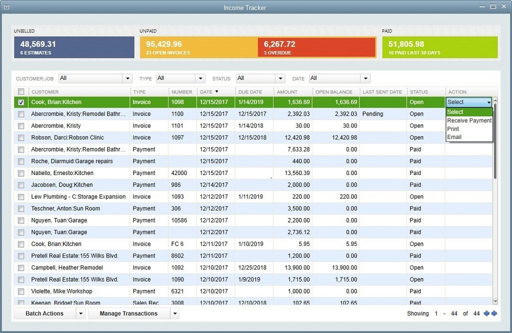 Financial statements to include in a business plan