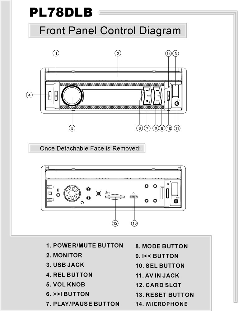 pyle pldlb on the road headunits stereo receivers front panel component diagram view larger