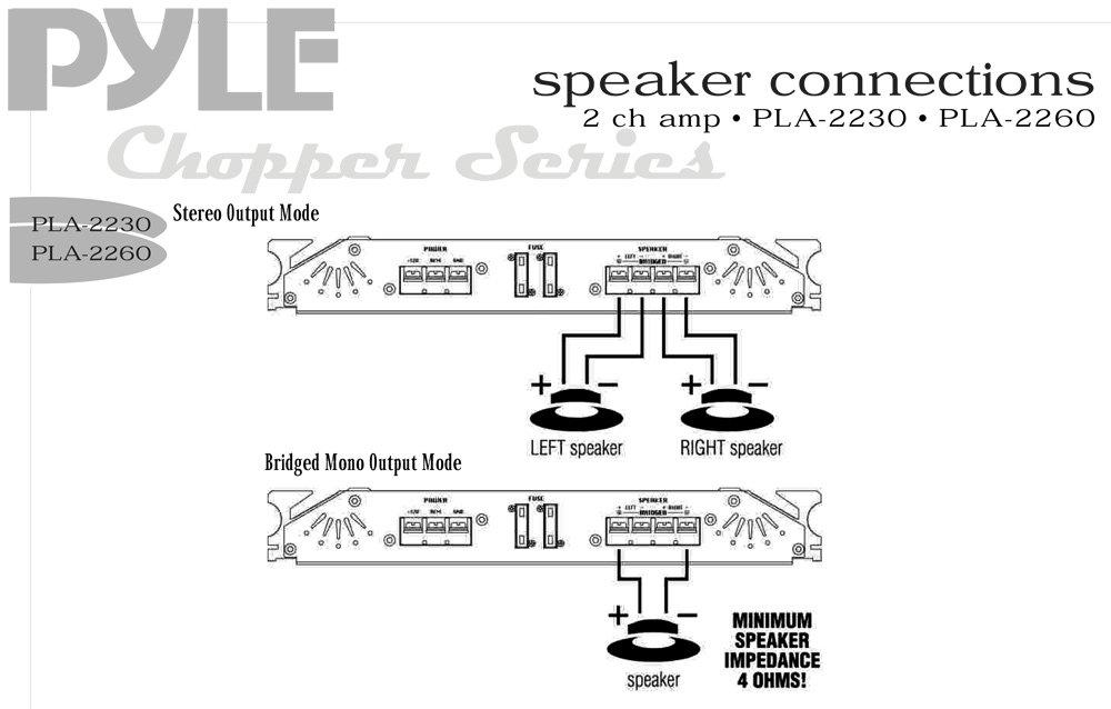 1981 70 johnson wiring harness diagram amazon.com : pyle pla2230 3000 watts 2 channel high power ...