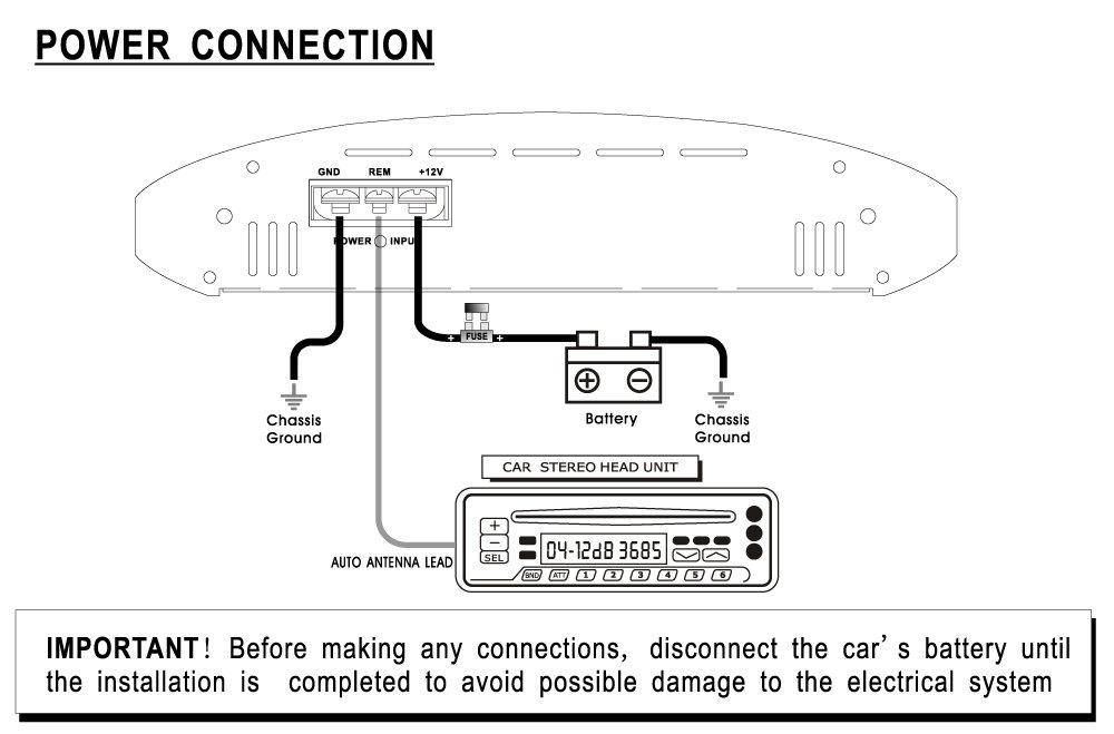 Nos Wiring Diagrams Automotive on