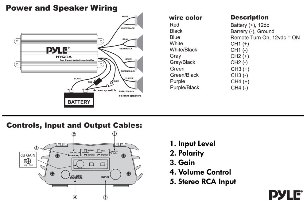 3 channel amp wiring diagram amazon.com: pyle plmrmp3b 4 channel 800 watt waterproof ...