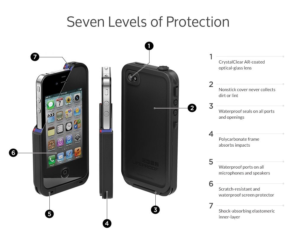 Amazon.com: LifeProof iPhone 4/4s Case - White/Grey: Cell