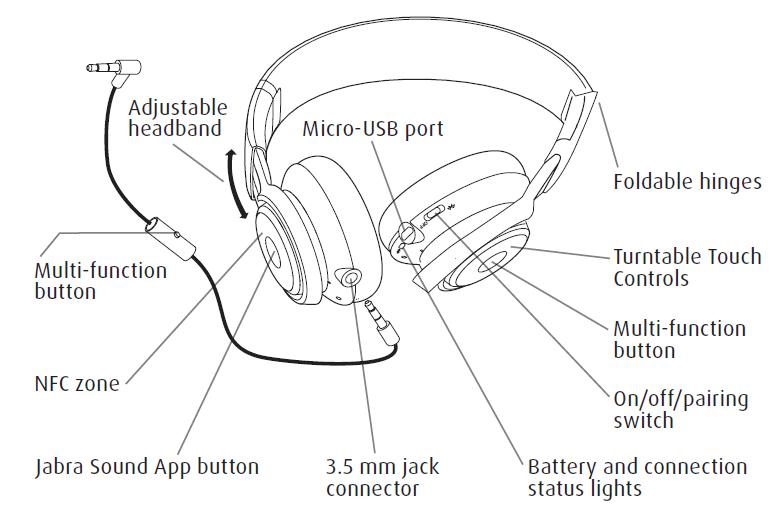 wireless_revo_diagram  Wire Wiring Diagram Bluetooth Headphones on