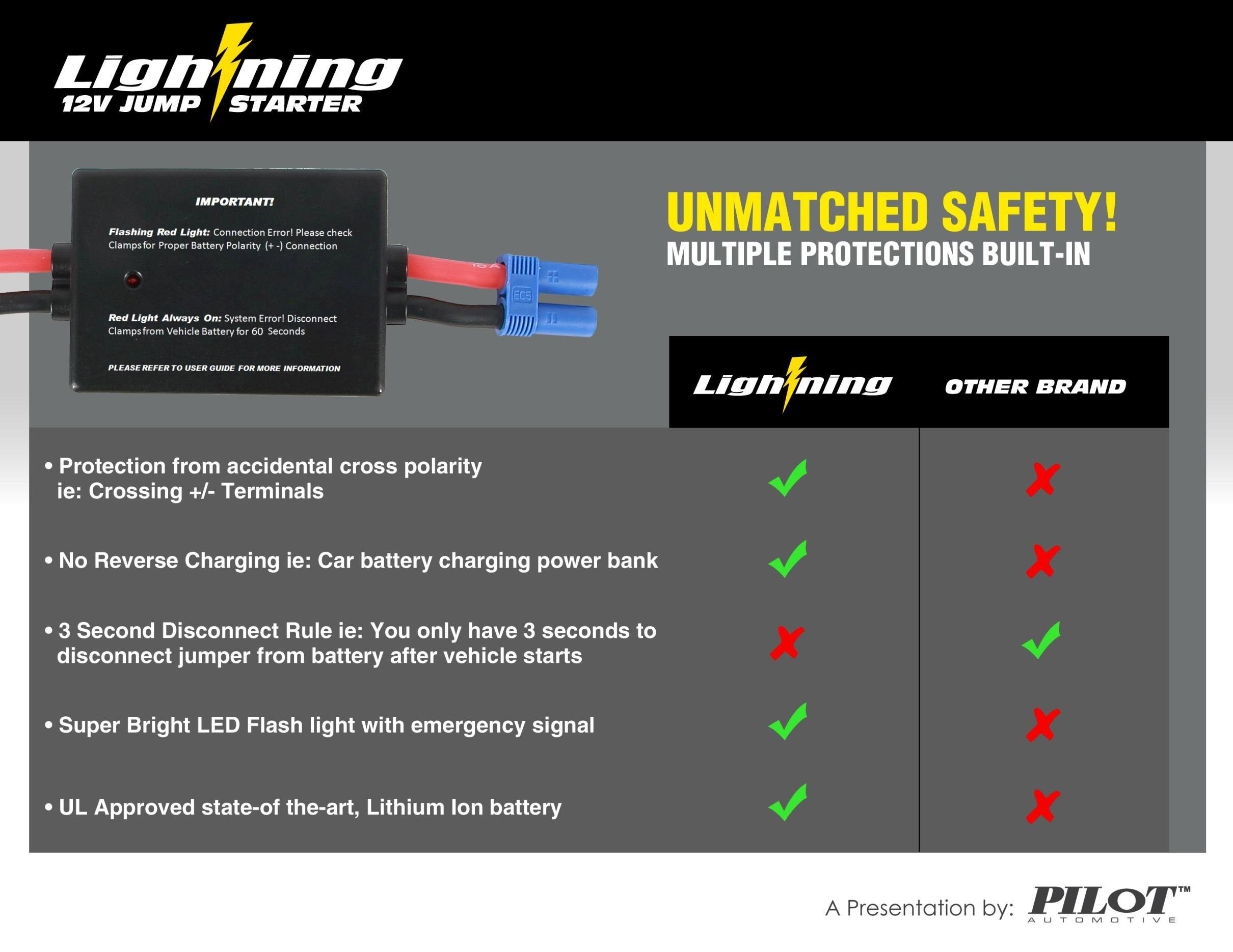 Best Battery Jumpstarters, Maintainters and Chargers ...  |Power Source Jump Starter Lightning