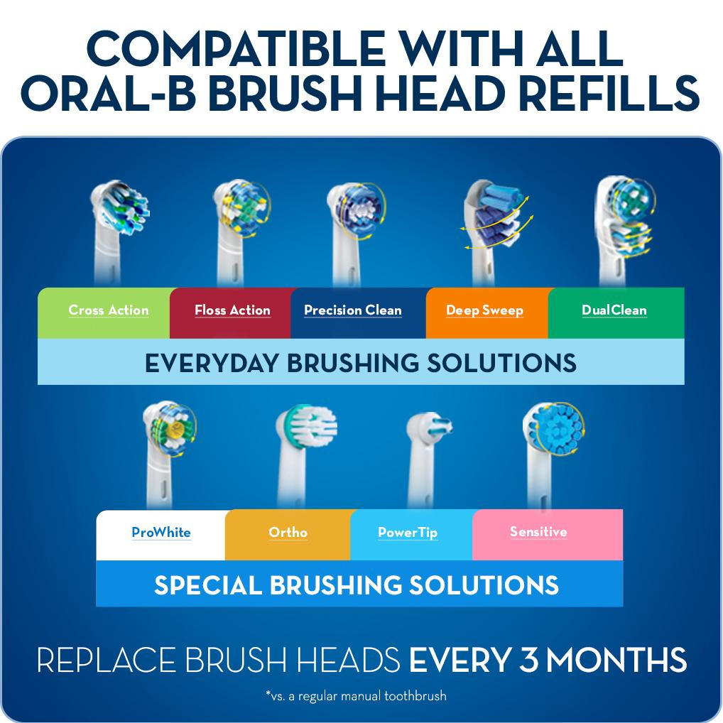 Oral B Pro 5000 Smartseries Rechargeable Toothbrush W