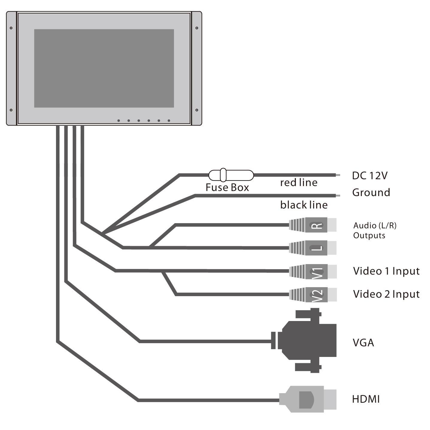 pyle 19 39 39 video monitor panel display screen. Black Bedroom Furniture Sets. Home Design Ideas