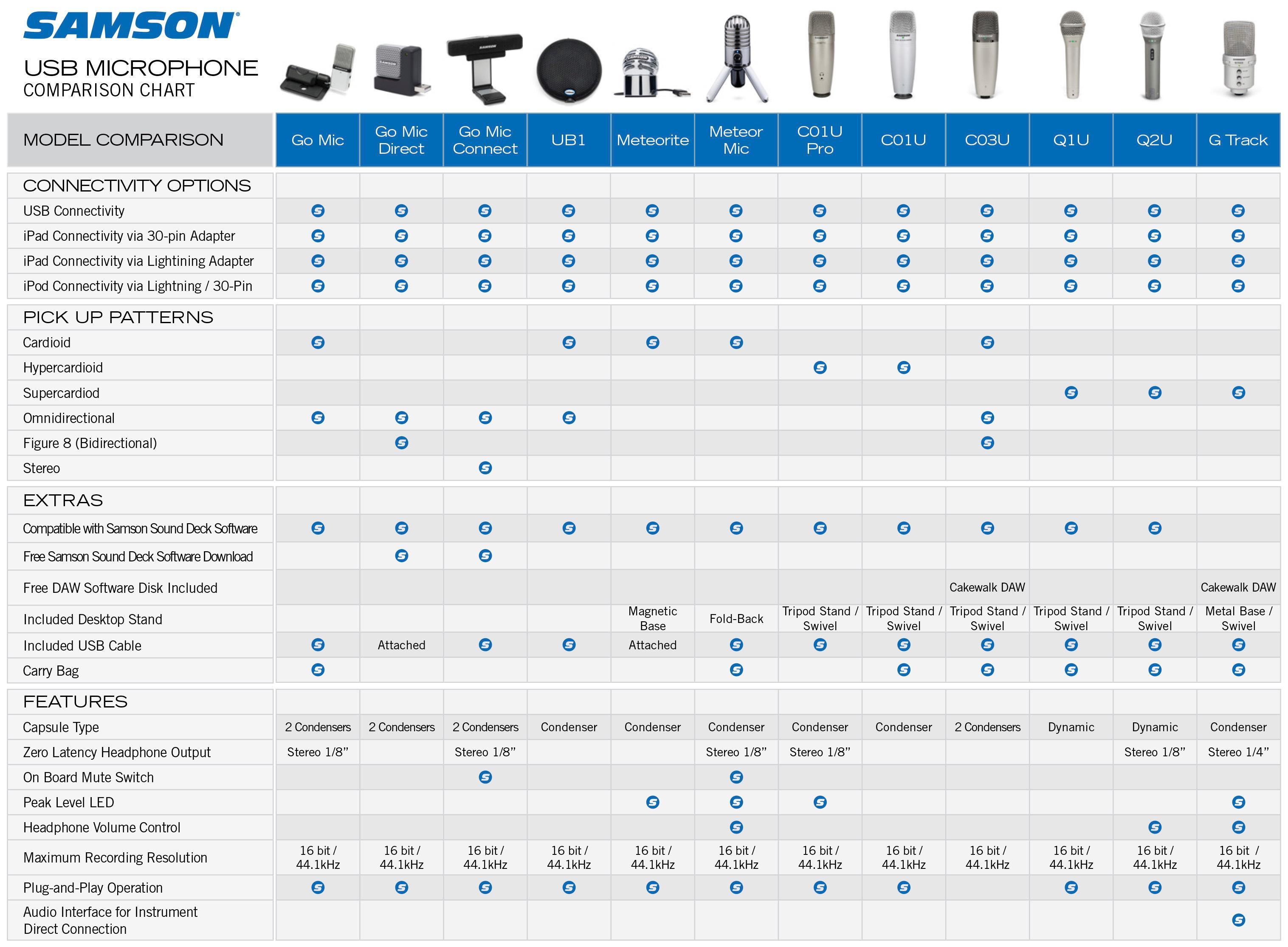 Headphone Jack Sizes Chart Related Keywords Suggestions