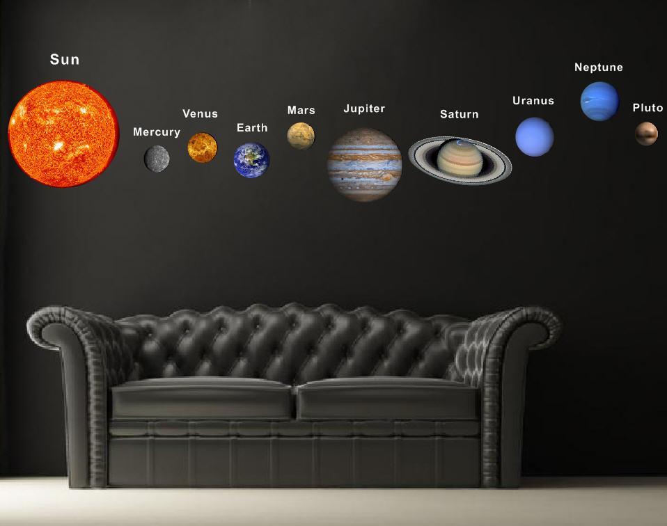 Amazon.com: Pop Decors Fabric Wall Sticker, Solar Planets ...