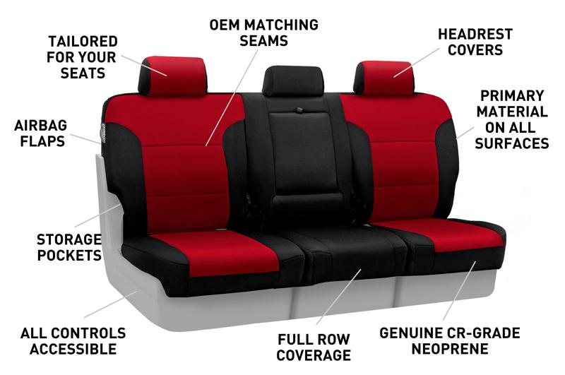 Amazon.com: Coverking Custom Fit Seat Cover for Jeep ...