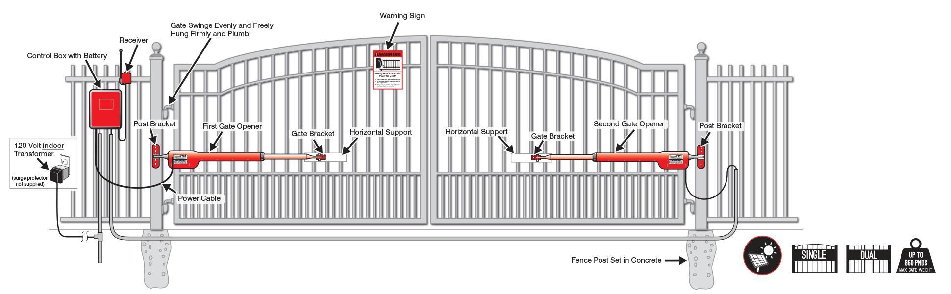 _V326979210_ gate opener best automatic gate opener swing auto gate