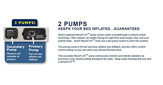 Customer Reviews The Serta Raised Air Mattress with Never Flat Pump