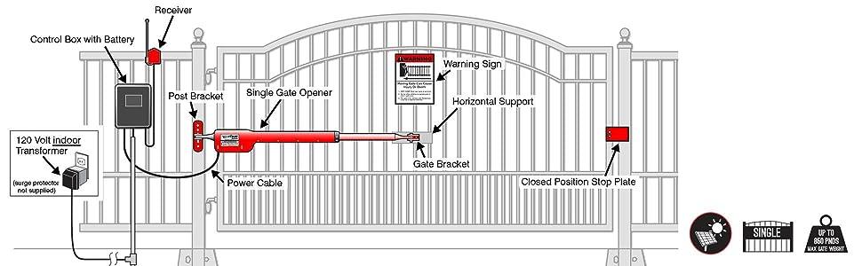 Fm500 Operator Gate Warranty Electric Gate Diy