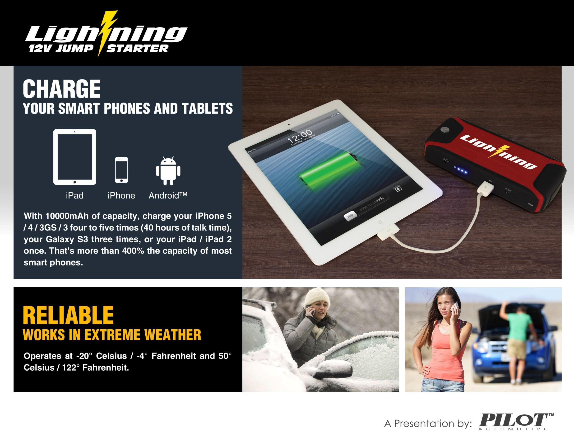 Lightning Start WPX20L-LS Power Source Sealed 500cca 20ah ...  |Power Source Jump Starter Lightning