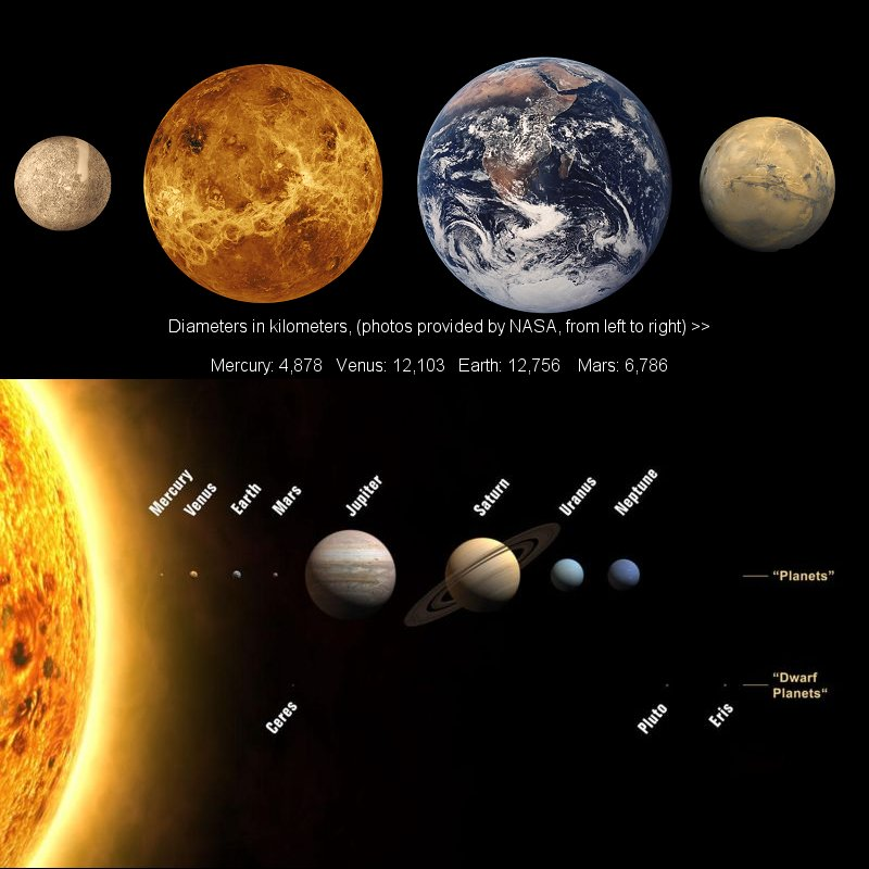 What Are the Inner Planets Rocky - Pics about space