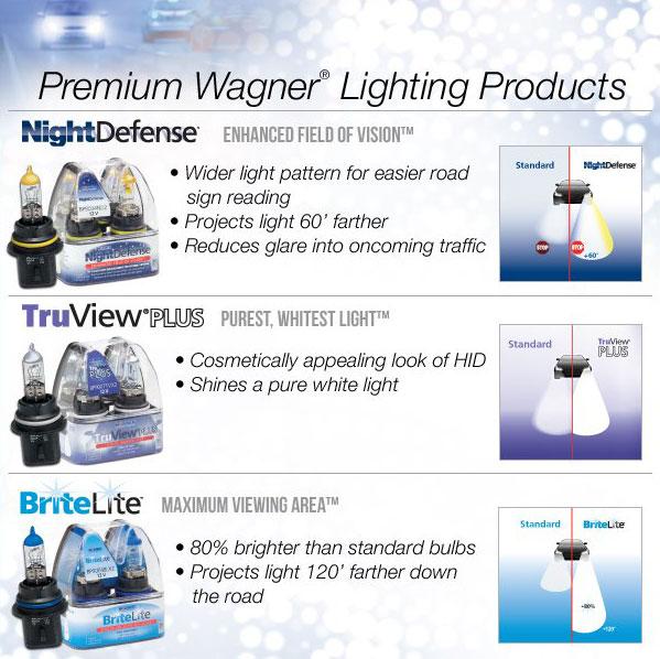 Amazon Com Wagner 9003 Britelite Replacement Bulb Pack