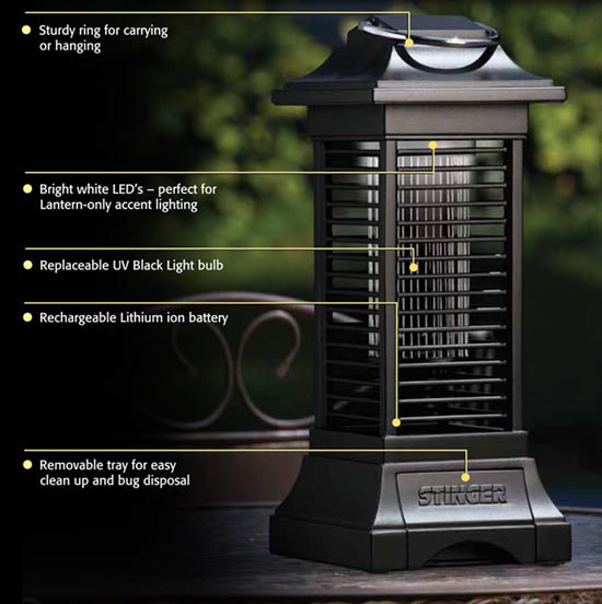 Best Electric Insect Killer Reviews You Must Read