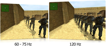D PC Blog : 2K vs 4K Monitors