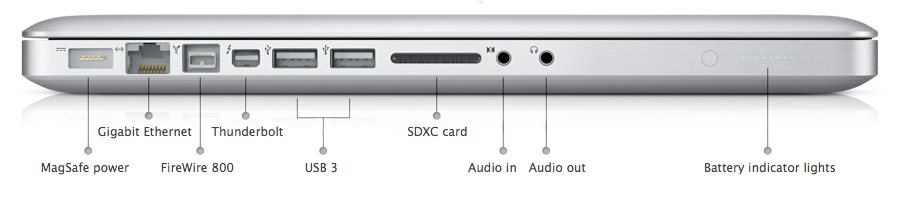Review: Apple MacBook Pro 15 4