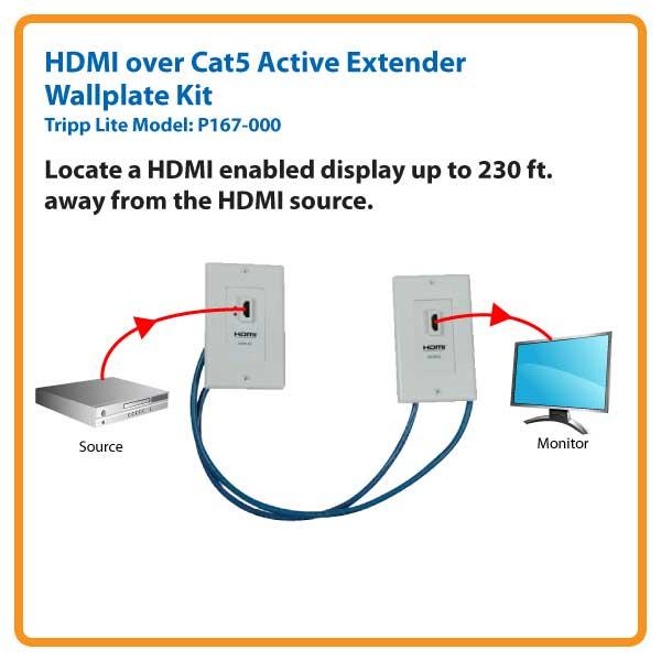 hdmi over cat6 wiring diagram smart home cat6 wiring diagram amazon com tripp lite hdmi over dual cat5 cat6 extender #11