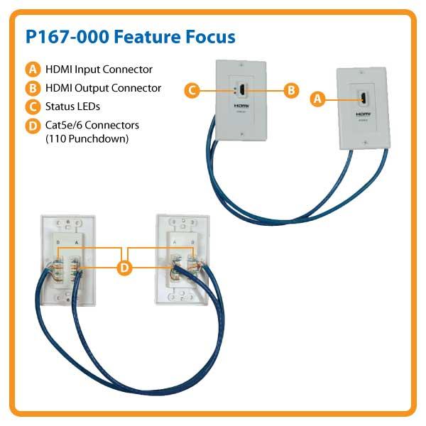 tripp lite wiring diagram tripp lite p167 000 hdmi cat5 cat6 wallplate extender kit hdmi p167 000 feature focus 4k wiring diagram