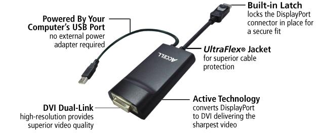 Amazon Com Accell Ultraav B087b 002b Displayport Dvi D