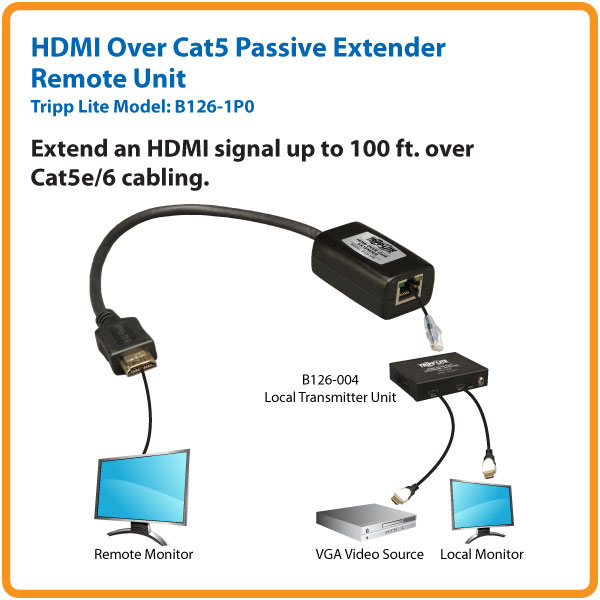 hdmi over cat6 wiring diagram tripp lite b126-1p0 hdmi over cat5 passive extender remote ... change over switch wiring diagram