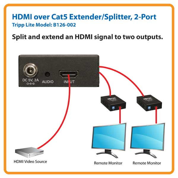 cat6 wiring diagram amazon.com: tripp lite 2-port hdmi over cat5 / cat6 ...
