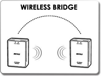 Directv Wireless Video Bridge Wiring Diagram on home surround sound wiring diagram