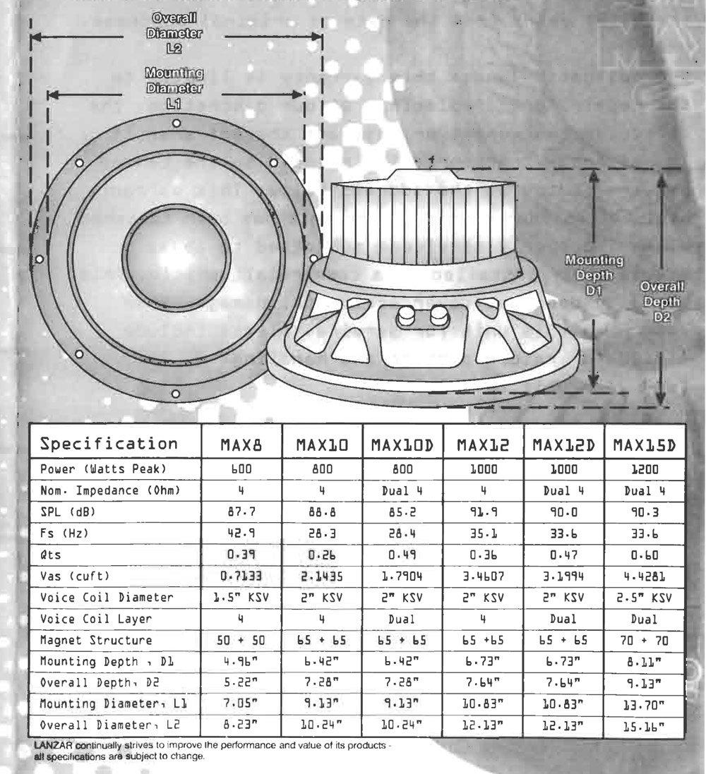 amazon.com : lanzar max12d 12-inch dual voice coil ... 4 ohm sub wiring diagram gauge free download jbl bp 1200 sub wiring diagram