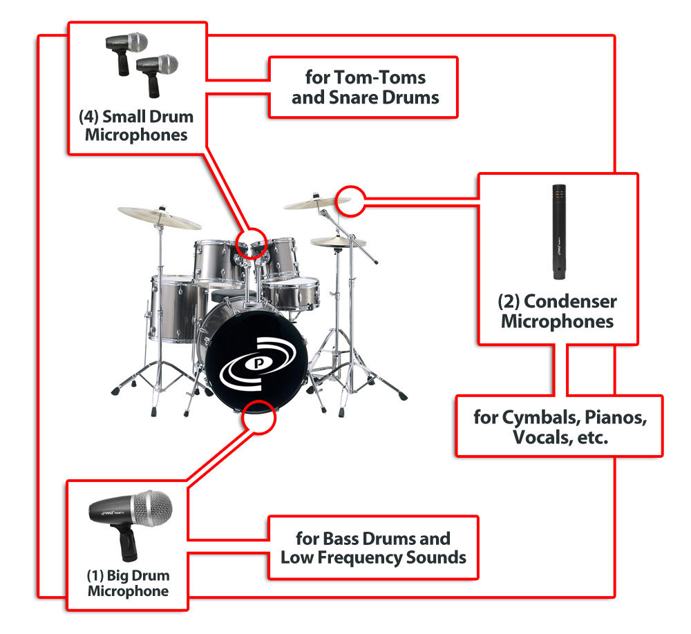 pyle pro pdkm7 new 7 microphone wired drum kit with mounting accesories 68888901635 ebay. Black Bedroom Furniture Sets. Home Design Ideas