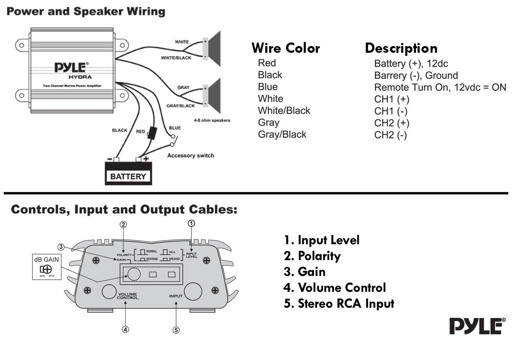 pyle plmrkta marine and waterproof amplifier speaker kits wiring and controls diagram