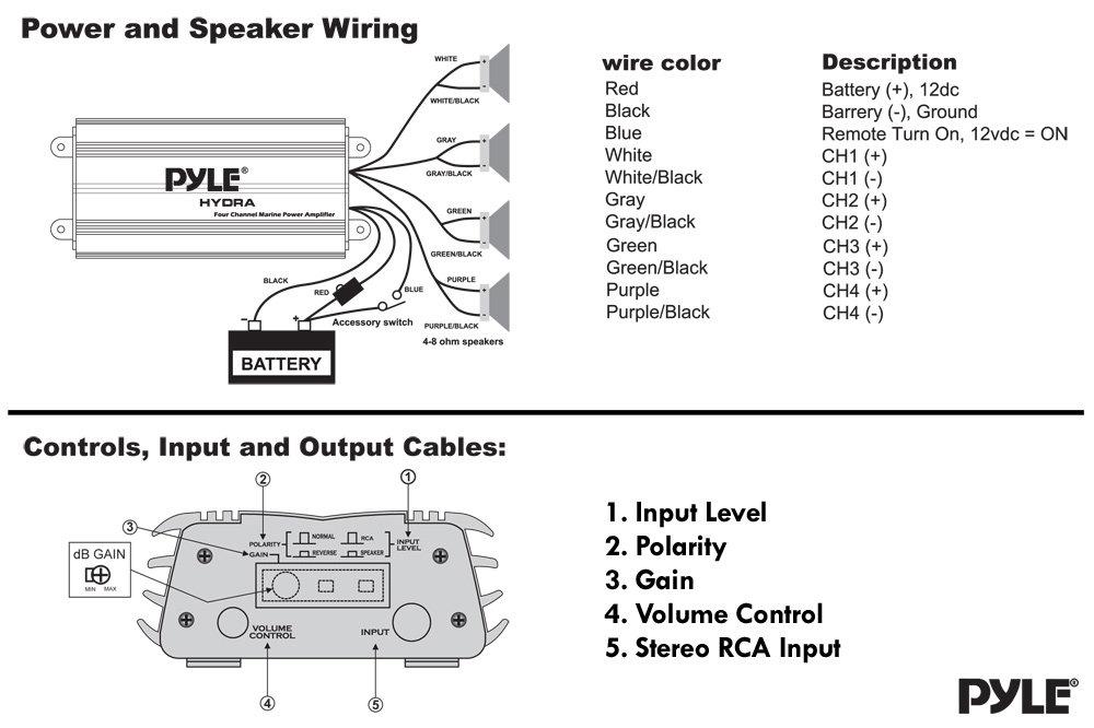 pyle radio wiring diagram likewise panasonic car radio wiring diagram