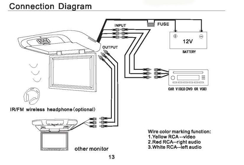 pyle - plrd175if - on the road - overhead monitors - roof ... overhead dvd player wiring diagram for chevy overhead dvd player wiring diagram for gm #1