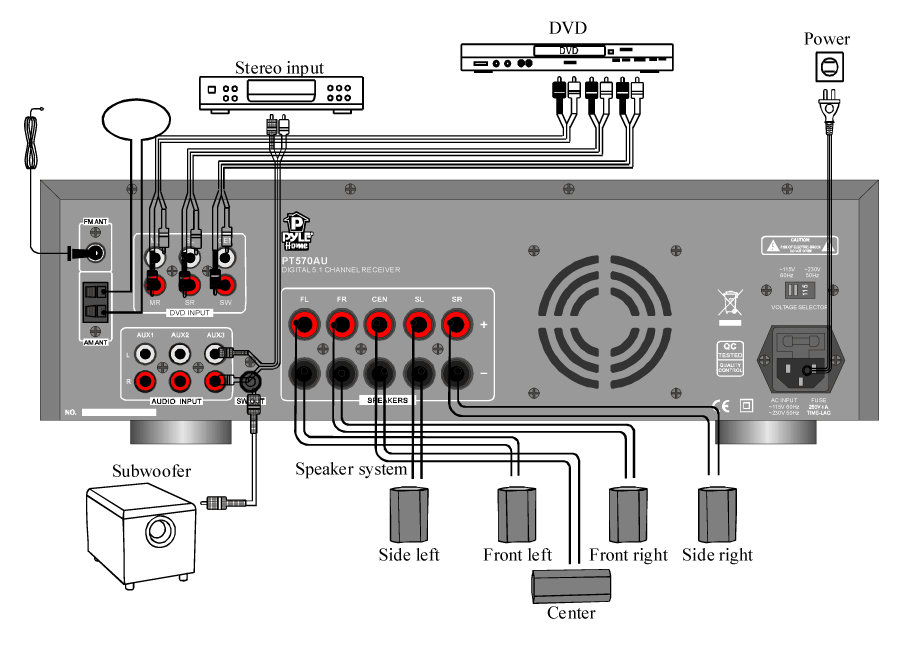 Wiring For Amplifier Receiver Audio Home - Wiring Diagram ... on