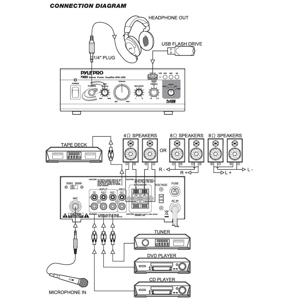 Pyle Amp Wiring Diagram Schematics House Amplifier Another Blog About U2022 Db Drive