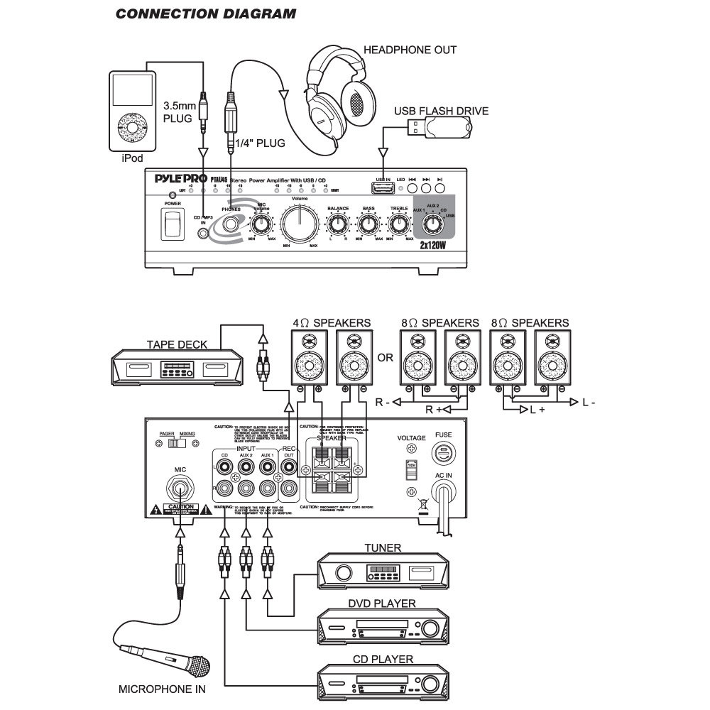 Dj Cables Diagram Circuit Schema Headphone Cable Wiring Amplifier Another Blog About U2022 Audio