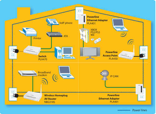 residential house wiring diagram images fios wiring for house com t5 fios internet verizon fios setting wiring