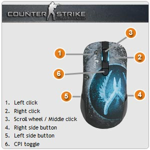 Bind jump to mouse wheel csgo   Setting Up Your Mouse For Counter