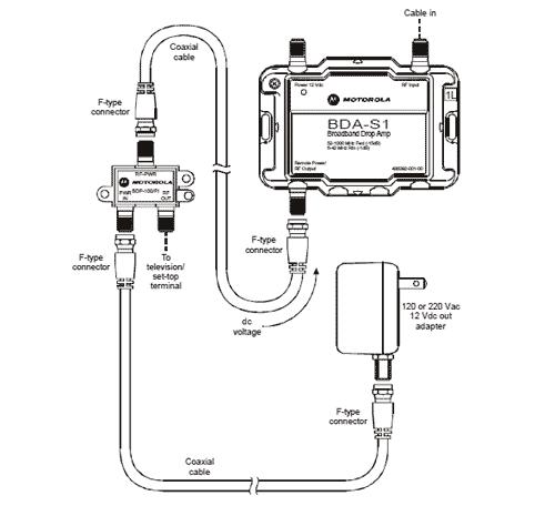 Amazon Com Motorola Signal Booster 484095 001 00 Bi