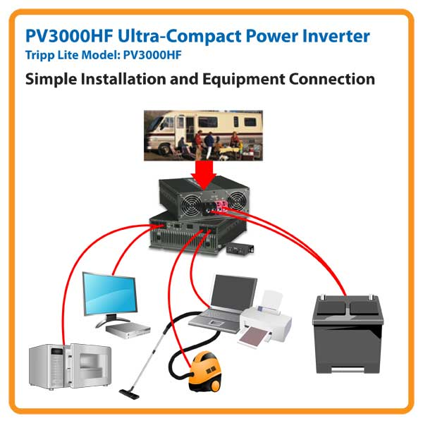 Fine Tripp Lite Pv3000Hf Compact Inverter 3000W 12V Dc To Ac 120V 2 5 15R Wiring Cloud Oideiuggs Outletorg