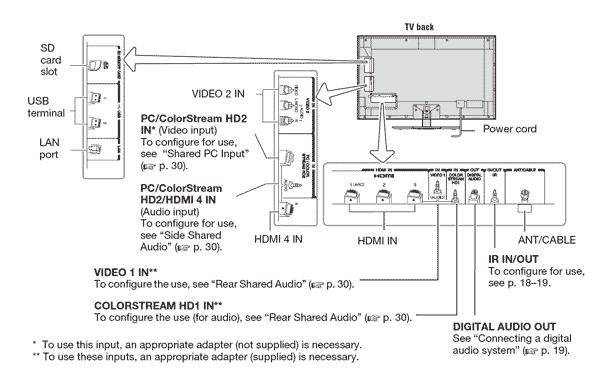 7 1 Surround Sound System Wiring Diagram • EklaBlog.co Hdmi Surround Sound Systems Wiring Diagram on rca surround sound system diagram, surround sound hook up diagram, surround sound connection diagram,
