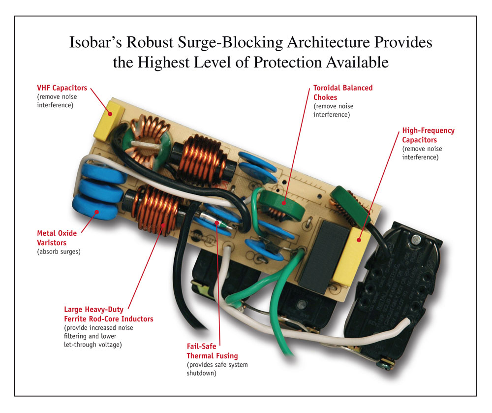 Surge Protectors Scams And Saints Page 1