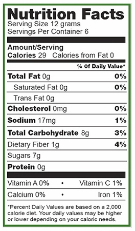 nutrition for body